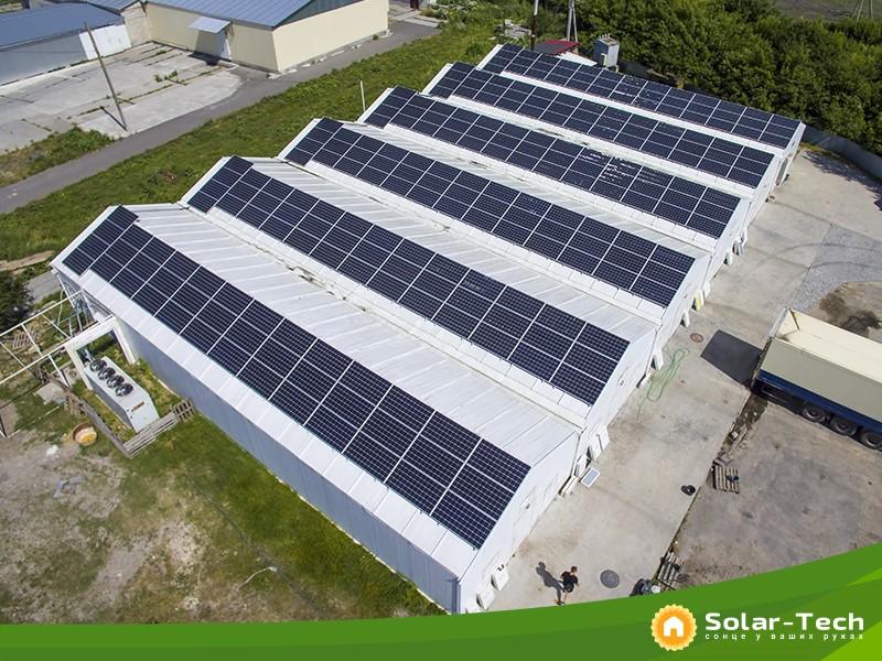 Improve business profitability by using solar power!